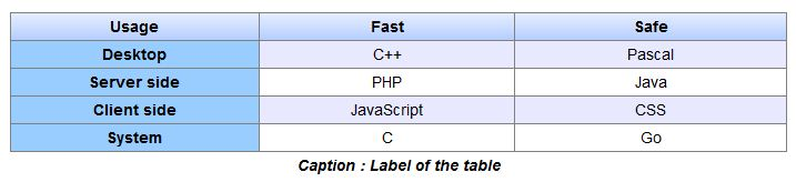 Pretty html table with css for Css display table